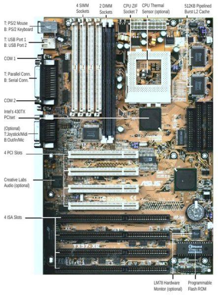 Asus TX97 XE Diagram